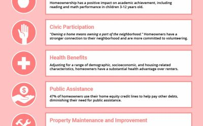 Top Reasons to Love Homeownership [INFOGRAPHIC]